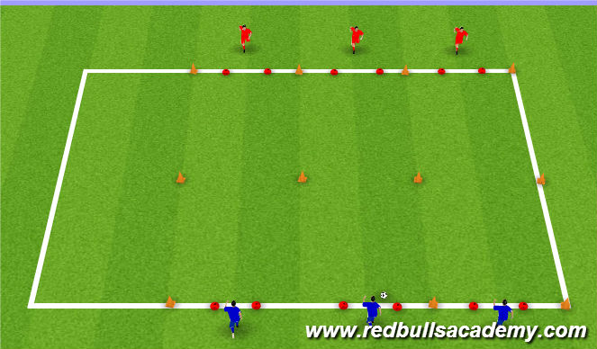 Football/Soccer Session Plan Drill (Colour): 3v3's: Pressure, Cover, Balance