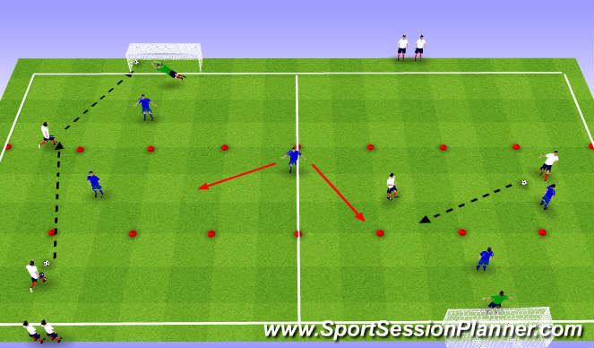 Football/Soccer Session Plan Drill (Colour): 2v2 2v3 Random circuit
