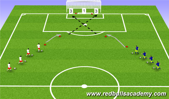 Football/Soccer Session Plan Drill (Colour): Shooting I