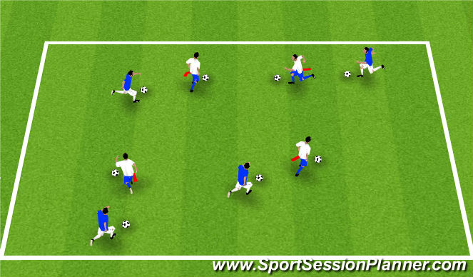 Football/Soccer Session Plan Drill (Colour): Fox and Farmers - 10-15 Minutes