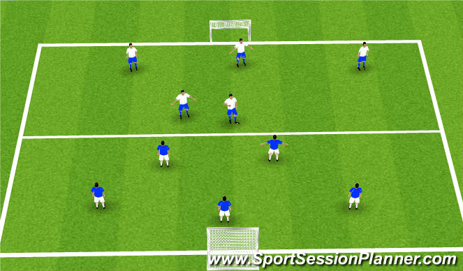 Football/Soccer Session Plan Drill (Colour): Game Time - 30 minutes