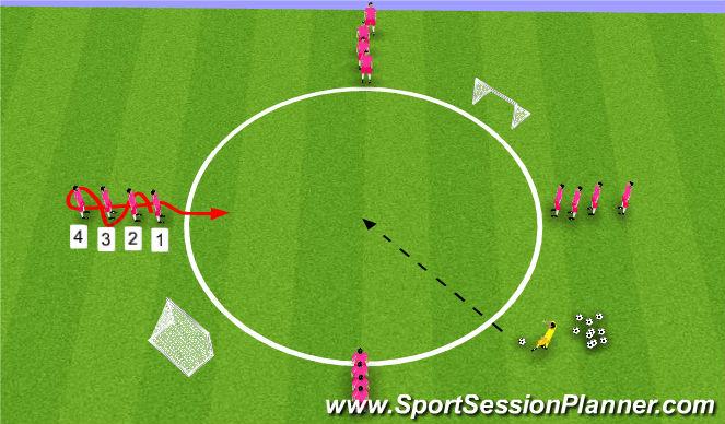 Football/Soccer Session Plan Drill (Colour): 1v1 Agility Game