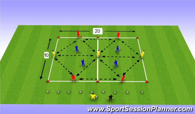 Football/Soccer Session Plan Drill (Colour): 4 v 4 (+3 Neutrals)