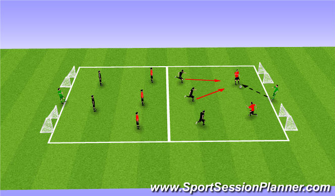 Football/Soccer Session Plan Drill (Colour): 3v2+1 pressing game