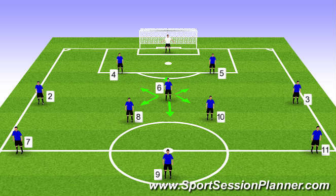 Football/Soccer Session Plan Drill (Colour): DCM Movement Basic