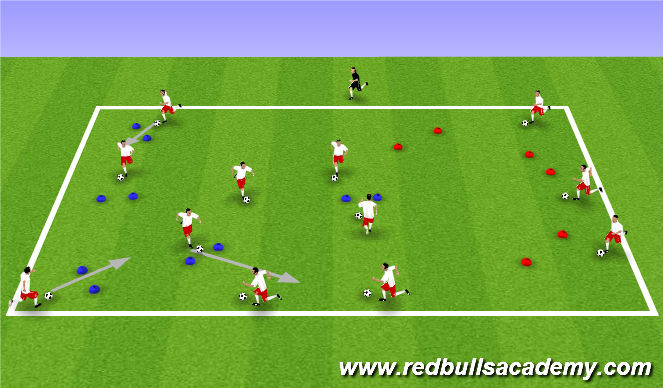 Football/Soccer Session Plan Drill (Colour): Gates-Turns