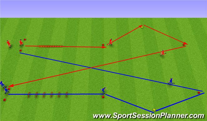Football/Soccer Session Plan Drill (Colour): 1. Upphitun (10mín).