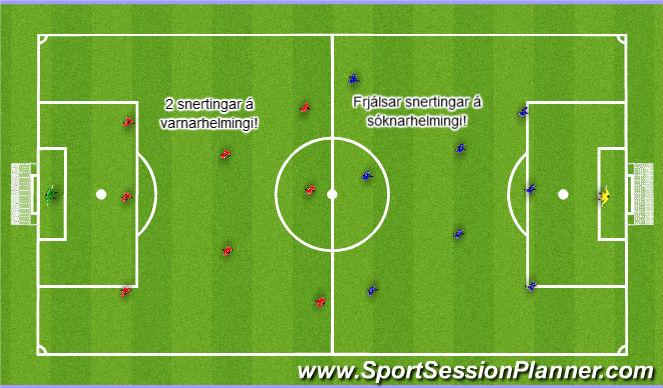 Football/Soccer Session Plan Drill (Colour): 4. Skilyrt spil (25 mín).