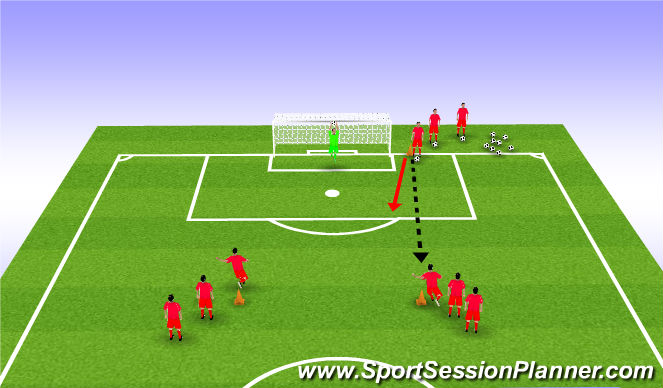Football/Soccer Session Plan Drill (Colour): Opposed Passing & Shooting