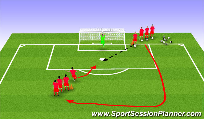 Football/Soccer Session Plan Drill (Colour): Unopposed Passing & Shooting
