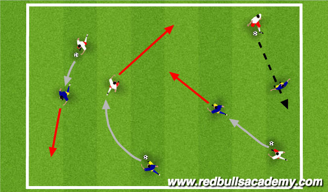 Football/Soccer Session Plan Drill (Colour): Tom and Jerry