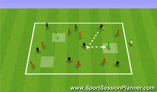 Football/Soccer Session Plan Drill (Colour): (Foundation) Dribble, Run or Pass