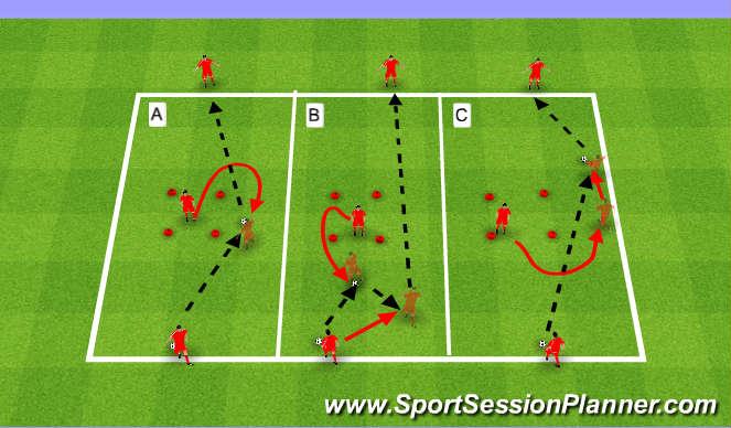 Football/Soccer Session Plan Drill (Colour): Technique