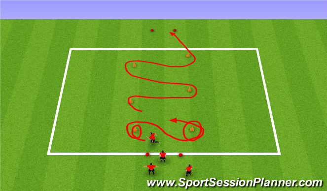 Football/Soccer Session Plan Drill (Colour): Figure of 8 Warm Up