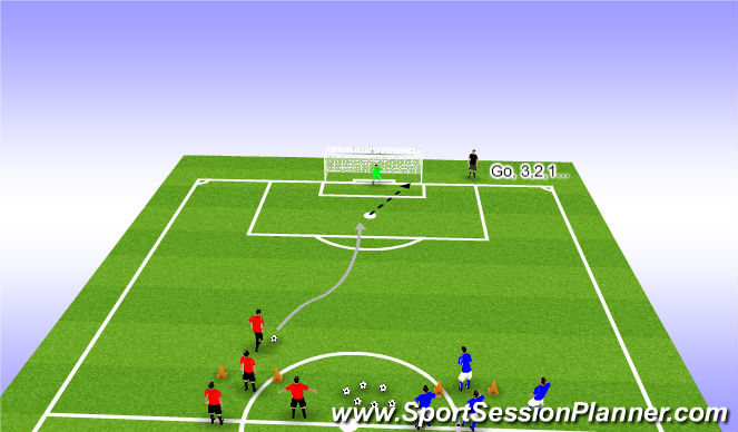Football/Soccer Session Plan Drill (Colour): American Penalty