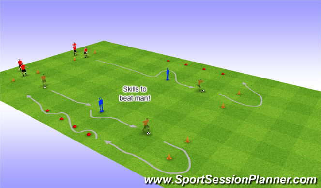 Football/Soccer Session Plan Drill (Colour): 1v1 Beat the Man!