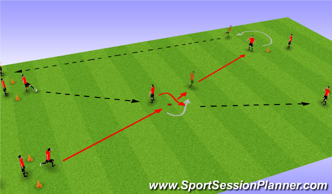 Football/Soccer Session Plan Drill (Colour): Passing to Turn