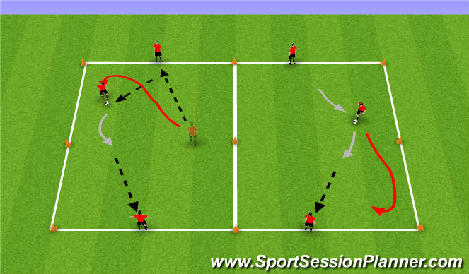 Football/Soccer Session Plan Drill (Colour): Intensive Passing & Dribbling Drill