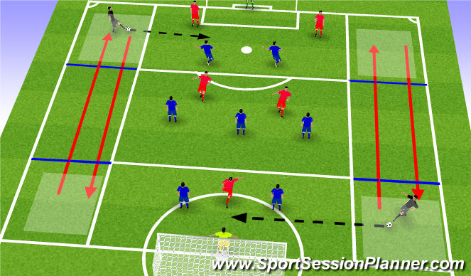 Football/Soccer Session Plan Drill (Colour): SSG - Finishing from distance