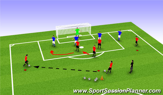 Football/Soccer Session Plan Drill (Colour): Speed of Play in Final Third