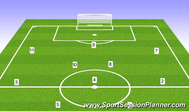 Football/Soccer Session Plan Drill (Colour): Patterns to Goal