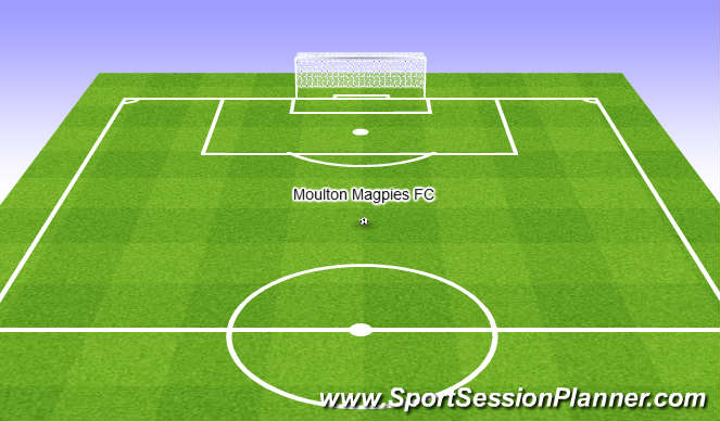 Football/Soccer Session Plan Drill (Colour): Summary of Key Coaching Points