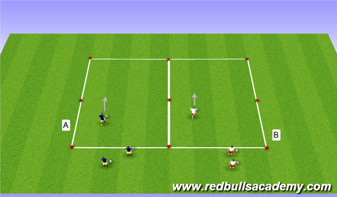 Football/Soccer Session Plan Drill (Colour): Intro Turns