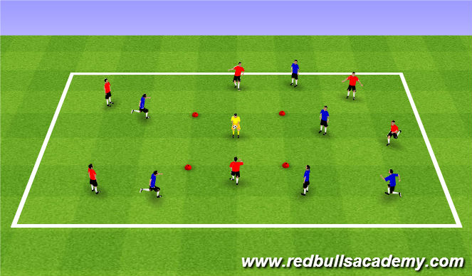 Football/Soccer Session Plan Drill (Colour): Condinitioned Game