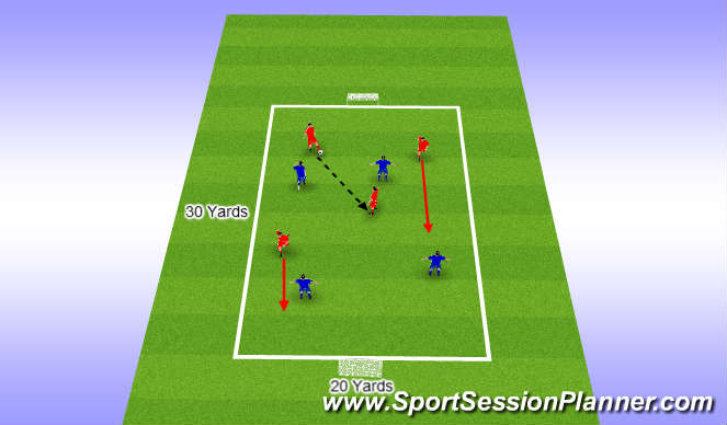 Football/Soccer Session Plan Drill (Colour): Unrestricted