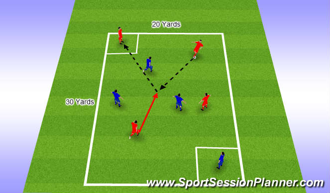 Football/Soccer Session Plan Drill (Colour): Restricted