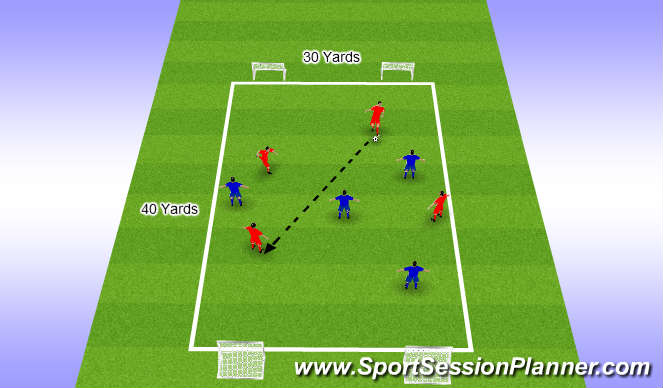 Football/Soccer Session Plan Drill (Colour): Counter Goals and Zones