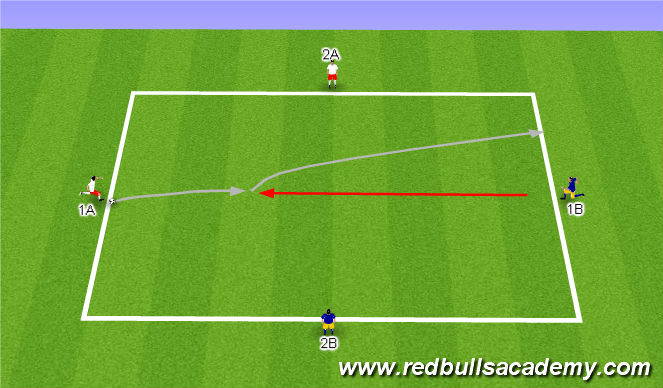 Football/Soccer Session Plan Drill (Colour): Fully Opposed - 1v1+1