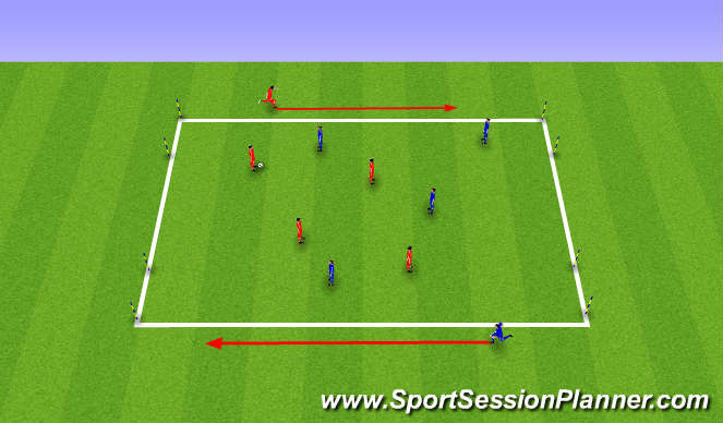 Football/Soccer Session Plan Drill (Colour): 4 v 4 The Passing Game