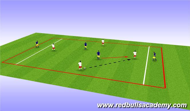 Football/Soccer Session Plan Drill (Colour): Possession game with targets (20 min)