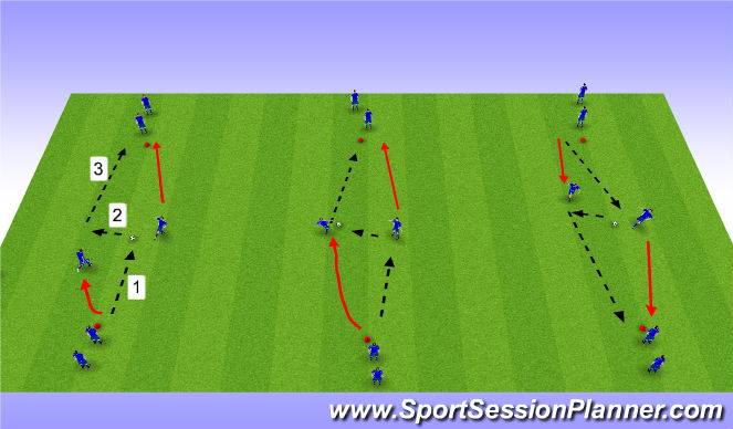 Football/Soccer Session Plan Drill (Colour): Set or Turn