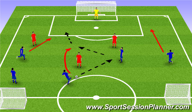 Football/Soccer Session Plan Drill (Colour): Functional 5v3 + GK