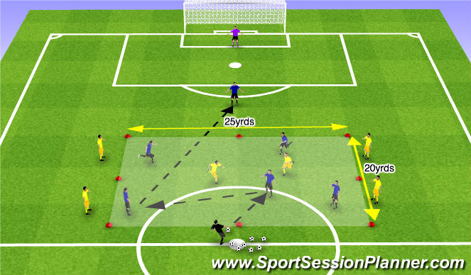 Football/Soccer Session Plan Drill (Colour): 5v2 Penetration Phase I