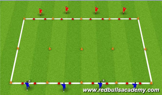 Football/Soccer Session Plan Drill (Colour): 1v1's: Pressure
