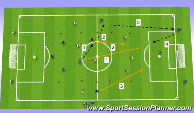 Football/Soccer Session Plan Drill (Colour): AFFECTING WIDE AREAS & COMBINATION PLAY.