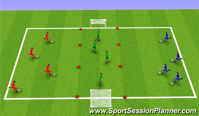 Football/Soccer Session Plan Drill (Colour): Dribbling and 1v1's