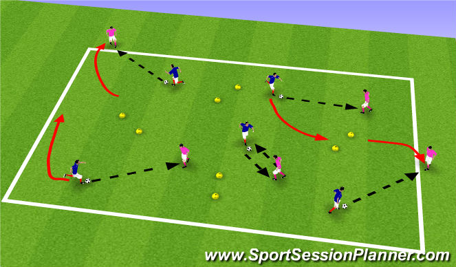 Football/Soccer Session Plan Drill (Colour): Passing with Gates