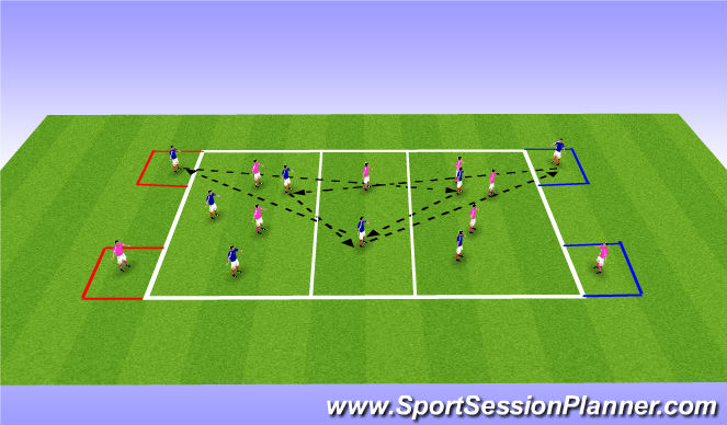 Football/Soccer Session Plan Drill (Colour): Long, Short, Long, with target