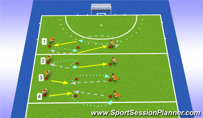 Hockey Session Plan Drill (Colour): basic skills