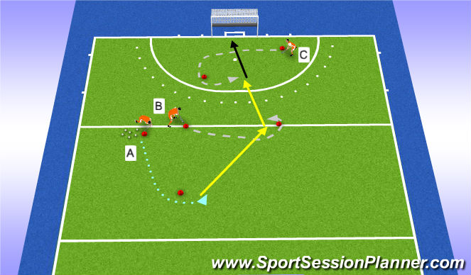 Hockey Session Plan Drill (Colour): one touch deflection