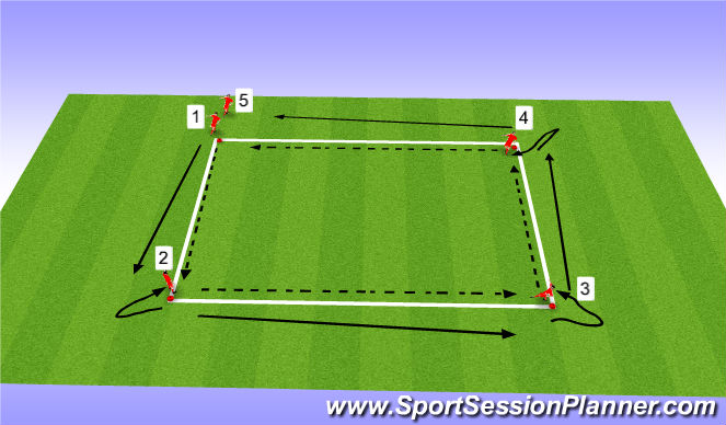 Football/Soccer Session Plan Drill (Colour): Passing, Receiving & Creating Space