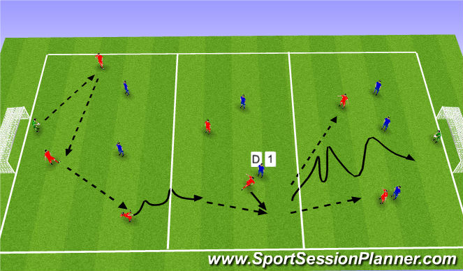 Football/Soccer Session Plan Drill (Colour): SSG - Dribble, Run or Pass