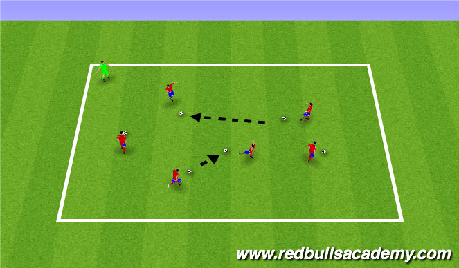 Football/Soccer Session Plan Drill (Colour): Got ya