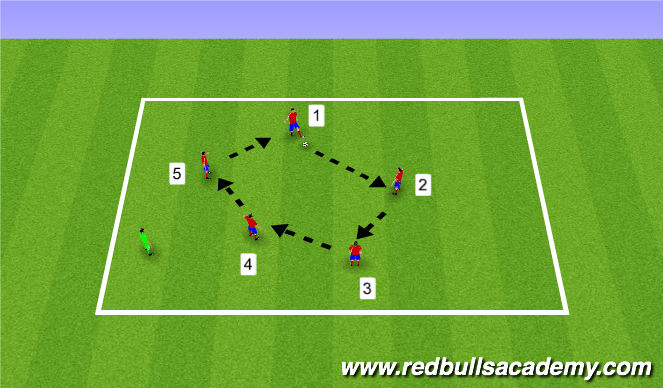Football/Soccer Session Plan Drill (Colour): Sequence