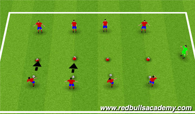 Football/Soccer Session Plan Drill (Colour): Humpty Dumpty