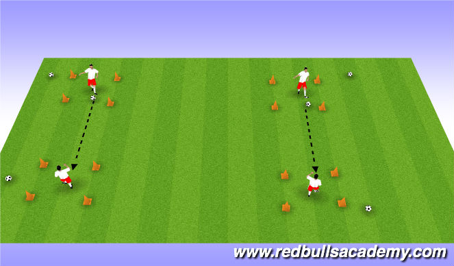 Football/Soccer Session Plan Drill (Colour): Stationary ball